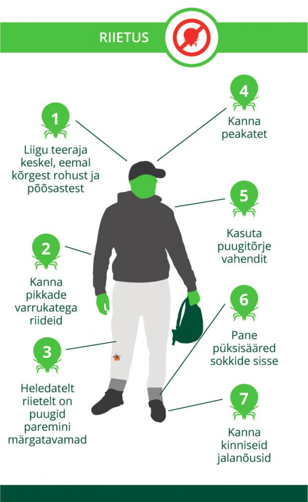 Kuidas riietuda puugihammustuse vältimiseks